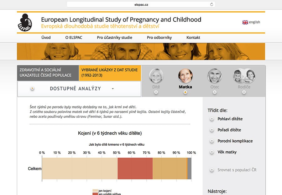ELSPAC – European Longitudinal Study of Pregnancy and Childhood