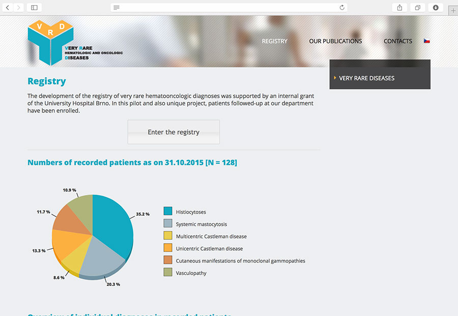 vzacne-diagnozy.cz: information portal on very rare haemato-oncological malignancies